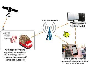 Vehicular Communications - Journal - Elsevier